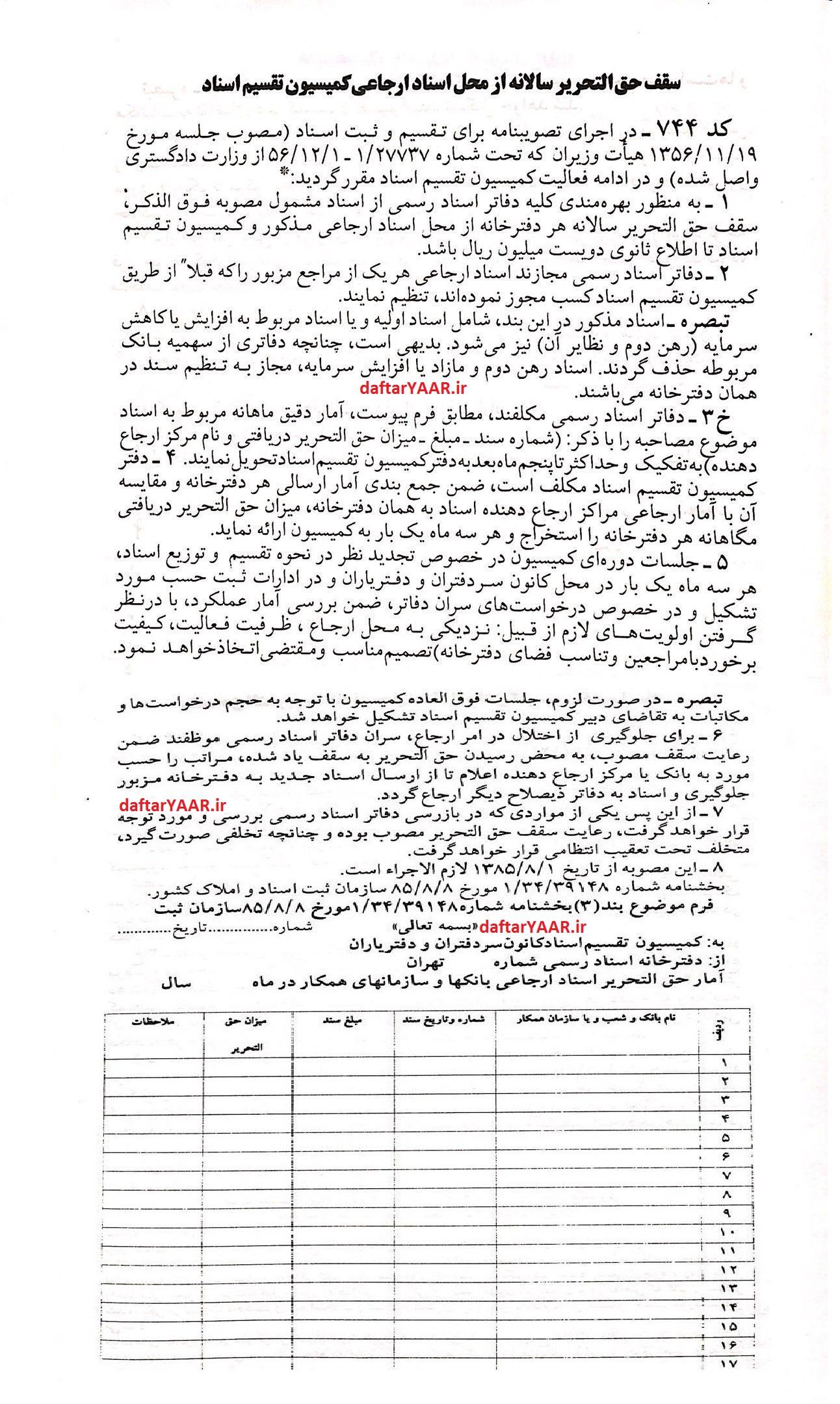 سقف حق التحریر تقسیم اسناد